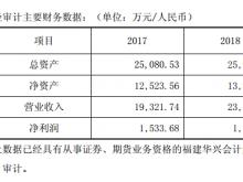 凤竹纺织拟对全资子公司增资5400万元 资金来源为自有资金