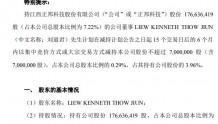 正邦科技董事刘道君缺钱 拟减持700万股套现约1亿元