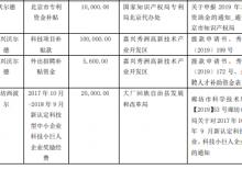沃尔德及子公司2019年获得政府补贴794.59万元