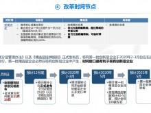 东北证券付立春:预计2020年5月首批精选层挂牌 全年100家左右