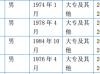 众工机械财务负责人郑成辞职 未持公司股份