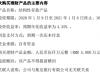 闽灿坤B控股子公司以5000万元自有资金购买银行理财产品