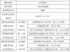 中艺股份股东永沛投资减持10万股 持股比例降至9.99%