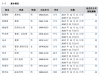广博机电副总经理何瑞华辞职 持有公司股份0.41%
