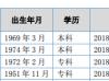 正大龙祥任命张雪为总经理 持有公司股份0.92%