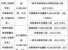 江扬环境股东碧水启航增持221.6万股 持股比例增至10%