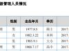 汉宏智能副总经理张世强辞职 不持有公司股份