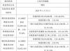博宁福田股东夏继禹增持30.3万股 持股比例增至44.69%