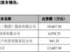 濮耐股份使用自有资金4888万元对控股子公司增资