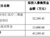 佰仁医疗使用1600万元超募资金永久补充流动资金
