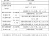 中航泰达股东刘斌减持104.2万股