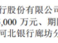 京蓝科技拟为控股子公司申请不超过5000万元借款提供担保