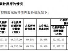 木林森股东孙清焕质押2680万股 用于生产经营