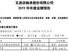 瓦轴B预计2019年亏损约1亿元