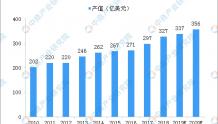2019中国印制电路板行业发展现状分析:产值不断扩大 产业集中于三大区域(图)