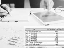 执业华新能源重组项目失职 四家中介机构领罚单