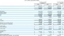 众巢医学拟赴美IPO 曾在新三板挂牌