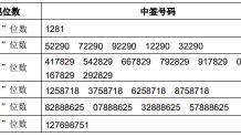 天迈科技中签号出炉 共有34000个