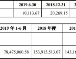秦川物联三年一期逾期账款远超净利 财务总监走马灯