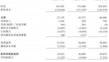 原新三板公司德运控股拟赴港IPO 逾70%客户属常客