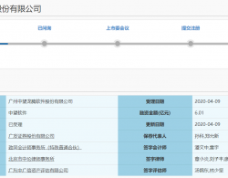"""IPO前夕股东""""突击入股""""? CAD研发设计供应商中望软件新三板转科创板"""