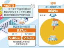 """新三板精选层""""开门纳客"""" 中小企业成长路径明确"""