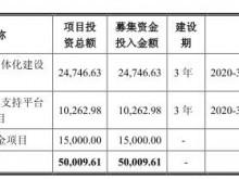 凯淳股份应收账款周转率毛利率双垫底 募资超总资产