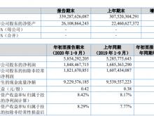 """齐鲁银行IPO过会 理财产品""""踩雷""""6.8亿违约债券遭证监会问询"""