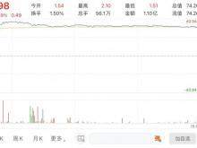 """亚锦科技拟转让36%股权 南孚电池或二度借壳!受让公司""""蛇吞象""""遭问询"""
