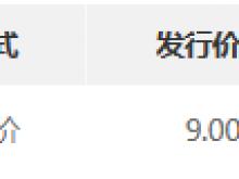 朱老六精选层发行价9元/股:发行市盈率19倍 5月13日申购