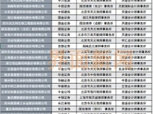 """华龙证券等4家中介机构遭证监会立案调查 30单受累创业板IPO项目按下""""暂停键"""""""