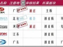 2019河南A股IPO首单!天迈科技首发过会(附38家在审在辅导豫企名单)