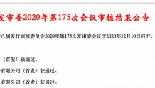 """新三板""""盈利王""""IPO闯关成功!齐鲁银行上市获证监会放行,发审委关注这四大问题"""