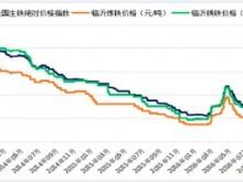 江苏国茂IPO疑云:背离行业的盈利奇迹是怎样练成的