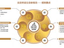 中国企业家杂志:封面故事   掘金北交所
