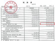 国都证券去年实现净利7.68亿,重资本业务成增收主力