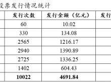 4只新三板做市股溢价定增,最高溢价达120%,前期投资者亏大了……