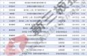 苏宁易购豪买家乐福中国 这20家新三板公司供应商或补苏宁短板