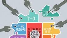 刘子沐:颠覆你与你无关 新三板期待终极改革