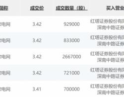 新三板收评:有别于A股 调整后再现吸筹迹象 疫情概念股之江生物上涨11.16%(2月3日)