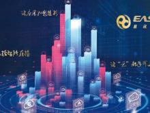 子沐研究精选层日报:易讯通宣布备战 颖泰生物大涨10.59%(2月14日)