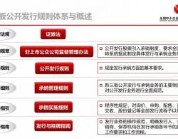 """新三板投资者如何参与精选层""""打新""""(全国股转公司版)"""