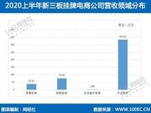 上半年新三板电商营收超449亿元 产业电商占比超70%