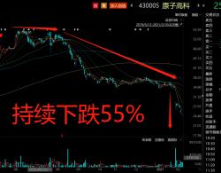 中国同辐宣布H转A股 子公司原子高科投资者很受伤(2021年第四期)