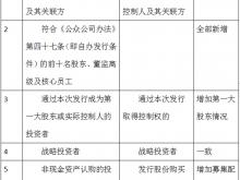 赵文丛:对于精选层再融资规定的理解与看法