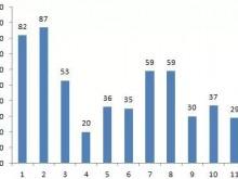 11月136家公司摘牌:新三板挂牌速度放缓 这些公司盈利规模超3000万