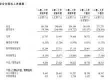 新三板退市公司泰林科建控股更新招股说明书 再递交港股IPO材料
