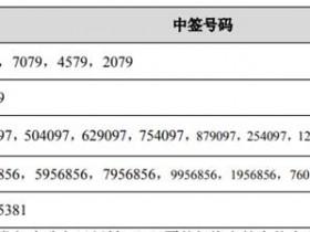 久日新材中签号码出炉 共约2.14万个
