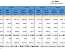 中国央行连续十个月增持黄金 储备高达1775.8吨!
