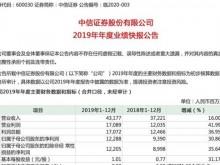 中信证券2019年业绩官宣!龙头券商投资价值有多大?
